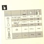 Philips HR1625/00 Daily Collection accessori